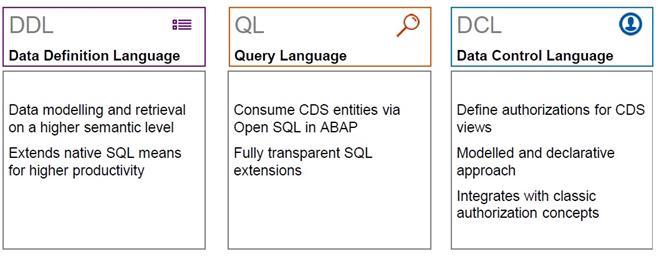 Практика освоения ABAP CDS для непрограммистов  Часть 1